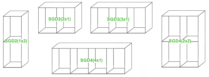 ANGLOPLAS Sterile Glove Dispenser Core Product diagram